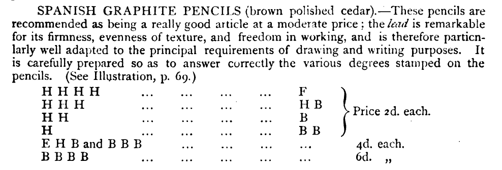 wymans dictionary of stat - 1875